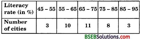 Bihar Board Class 10th Maths Solutions Chapter 14 Statistics Ex 14.1 18