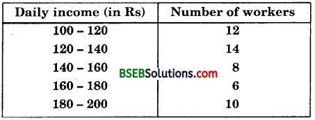 Bihar Board Class 10th Maths Solutions Chapter 14 Statistics Ex 14.4 1