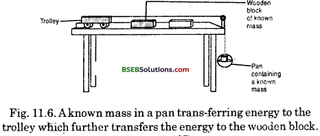 Bihar Board Class 9 Science Solutions Chapter 11 Work and Energy - 10