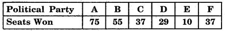 Bihar Board Class 9th Maths Solutions Chapter 14 Statistics Ex 14.3 5