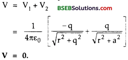 Bihar Board Class 12 Physics Solutions Chapter 2 Electrostatic Potential and Capacitance - 234