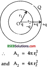 Bihar Board Class 12 Physics Solutions Chapter 2 Electrostatic Potential and Capacitance - 45