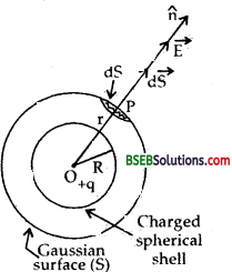 Bihar Board Class 12th Physics Solutions Chapter 1 Electric Charges and Fields -107