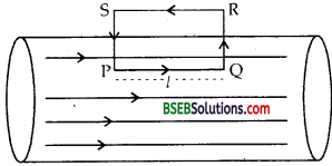 Bihar Board Class 12th Physics Solutions Chapter 4 Moving Charges and Magnetism - 46