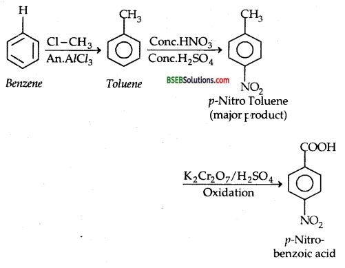 Bihar Board Class 12 Chemistry Solutions Chapter 12 Aldehydes, Ketones and Carboxylic Acids 71