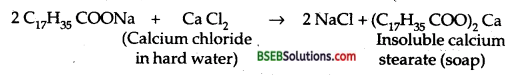 Bihar Board Class 12 Chemistry Solutions Chapter 16 Chemistry in Everyday Life 8