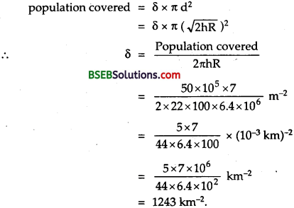 Bihar Board Class 12 Physics Solutions Chapter 15 Communication Systems 16
