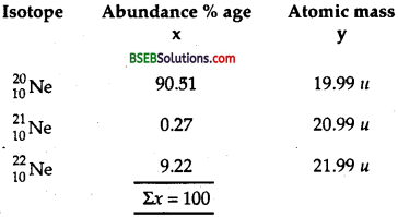Bihar Board Class 12th Physics Solutions Chapter 13 Nuclei - 43