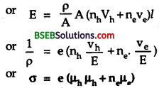 Bihar Board Class 12th Physics Solutions Chapter 14 Semiconductor Electronics Materials Devices and Simple Circuits - 40