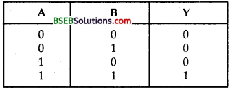 Bihar Board Class 12th Physics Solutions Chapter 14 Semiconductor Electronics Materials Devices and Simple Circuits - 43