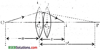 Bihar Board Class 12th Physics Solutions Chapter 9 Ray Optics and Optical Instruments - 116