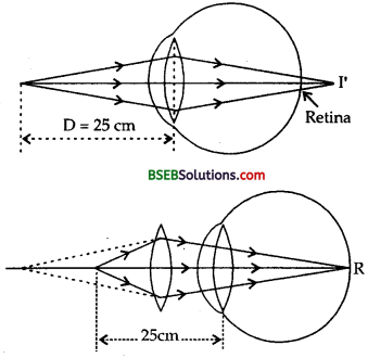 Bihar Board Class 12th Physics Solutions Chapter 9 Ray Optics and Optical Instruments - 137