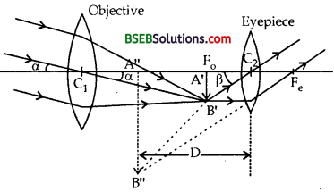 Bihar Board Class 12th Physics Solutions Chapter 9 Ray Optics and Optical Instruments - 141