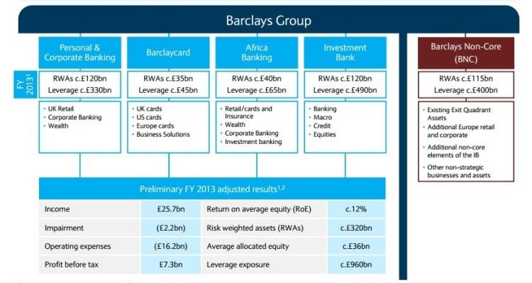 BarclaysPic1