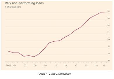 Figure 1 - Bad Bank