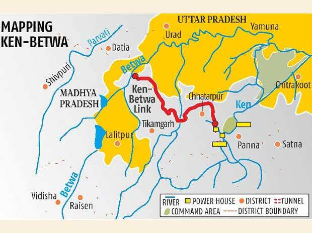 Image result for ken betwa