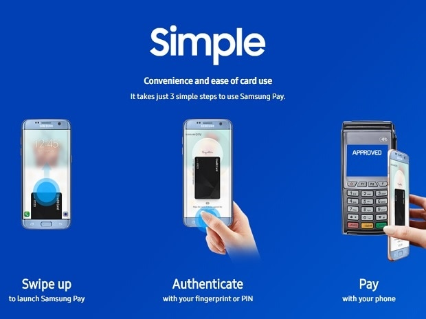 Samsung Pay, Mobile payments