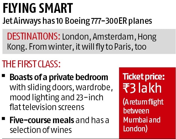 Jet Airways may stop first class in Boeing 777