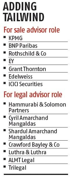 Air India stake sale: 14 firms in race to assist govt | M&A