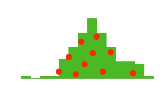 With ornaments Tree Green Basic GRAY-R-Histogram-Christmas-Temps2019