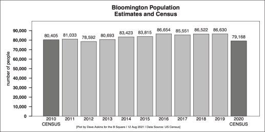 Annual estimates in light gray.