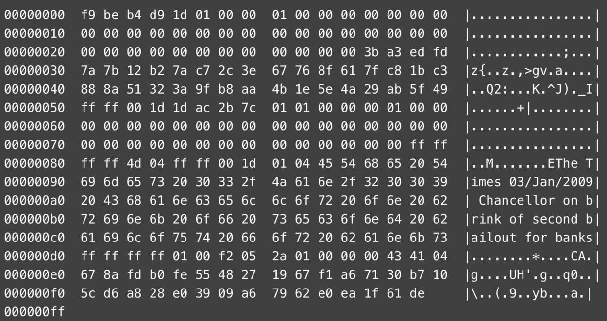 Welches Datum war der Bitcoin-Genesis-Block abgebaut?