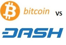 Bitcoin vs dash koers grafiek