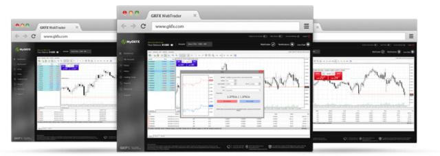 GKFX handelsplatformen