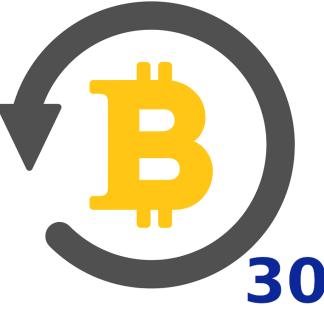 Bitcoin cycle analysis