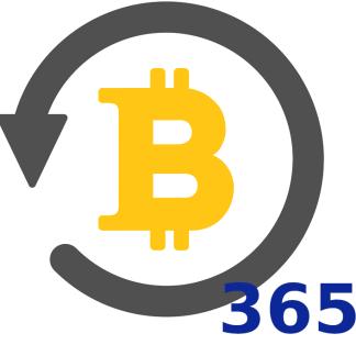 Bitcoin cycles analysis