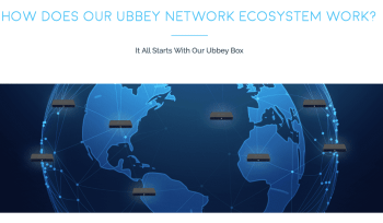 Ubbey Box