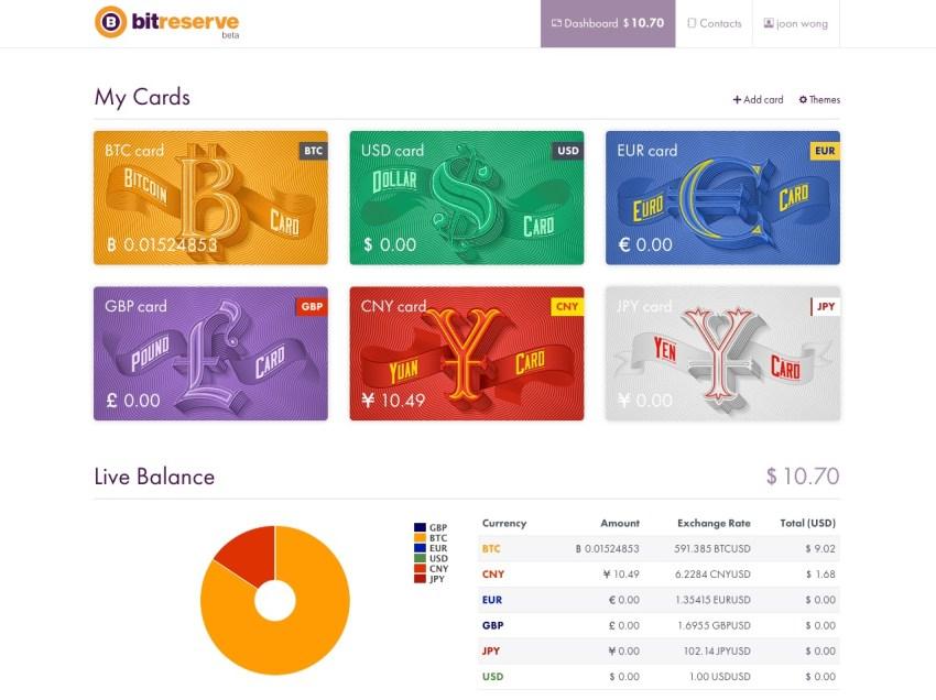 First Glimpse Inside Halsey Minor's New Payments Platform Bitreserve