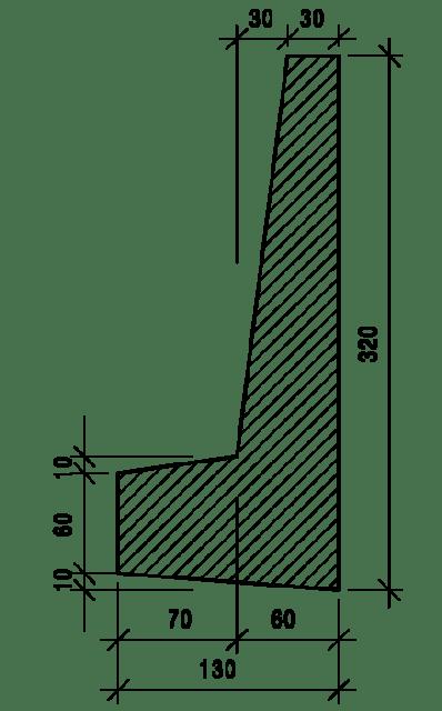 Calcul des composants des bétons