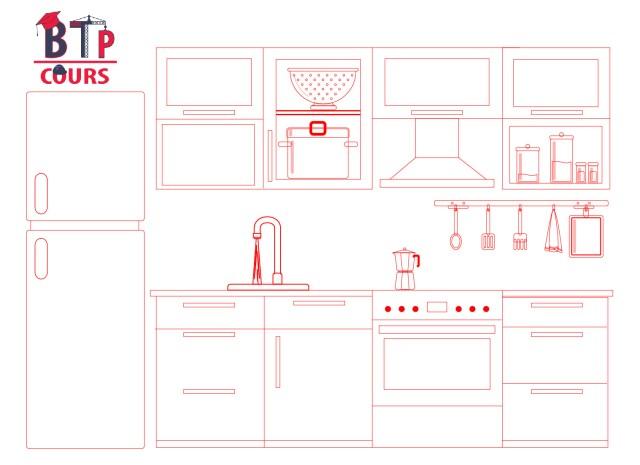 Concevoir la cuisine