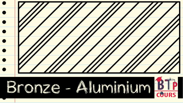 Hachure matériaux