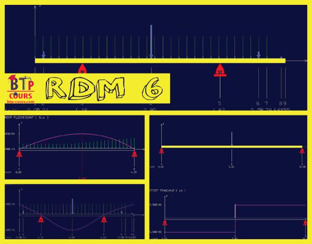logiciel RDM