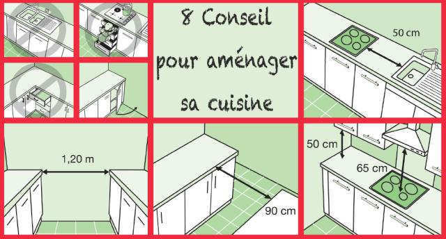 aménagement de cuisine ulustré