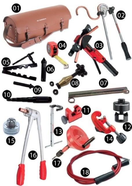 outils du plombier