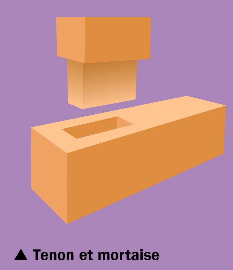 Assemblage Tenon et mortaise