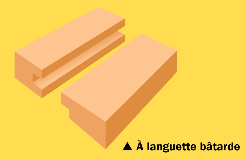 Assemblage à languette bâtarde