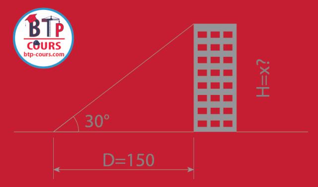 Comment calculer la hauteur d'un bâtiment