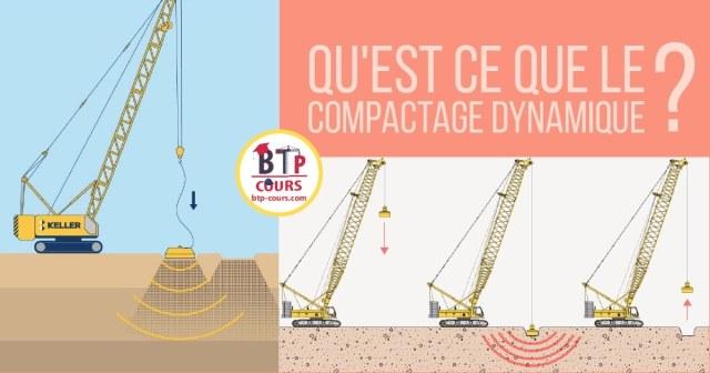 compactage dynamique