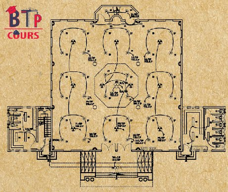 Télécharger les plans de détail mosquée