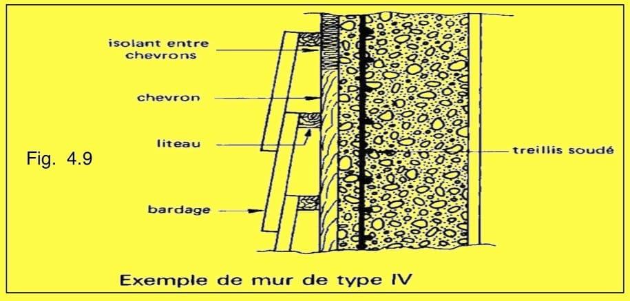 EXEMPLE MUR DE TYPE IV