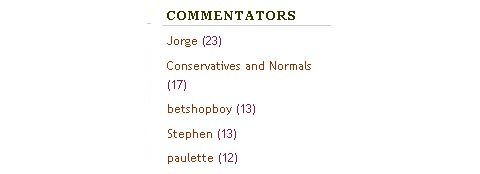 What's Up Wednesdays: May 2008 Top Commentators