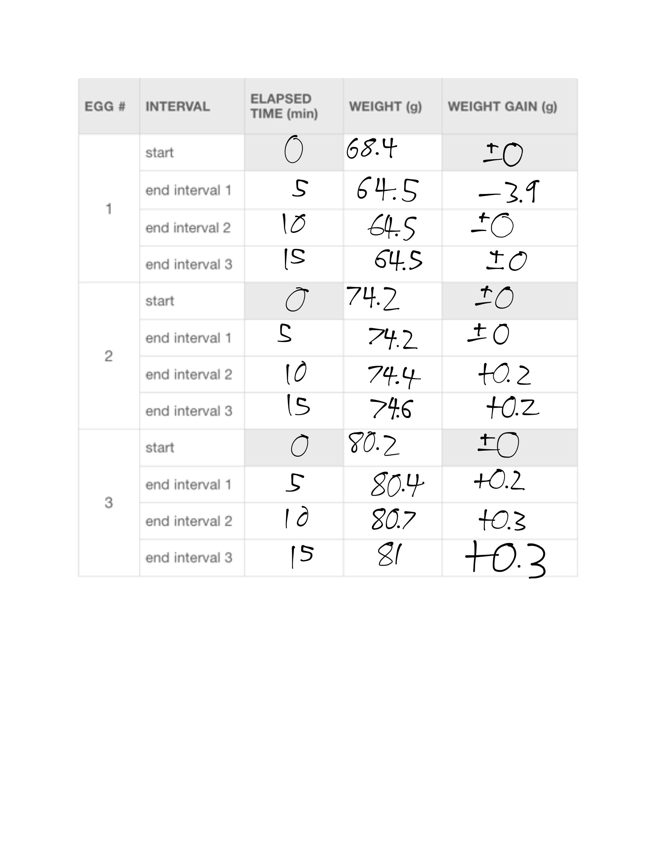 Oakdale Joint Unified School District Math Homework Help