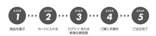 bt21カフェ 予約方法