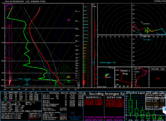 7pm Tuesday - Norman, OK Sounding - NAM4