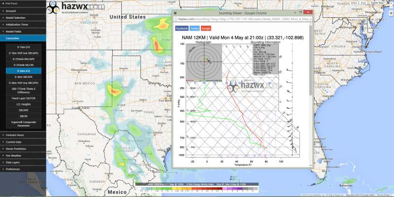 NAM Forecast EHI/Sounding for TX/NM border Monday Afternoon