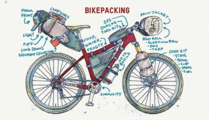 Bikepacking, A Arte De Acampamento Selvagem Em Bicicleta